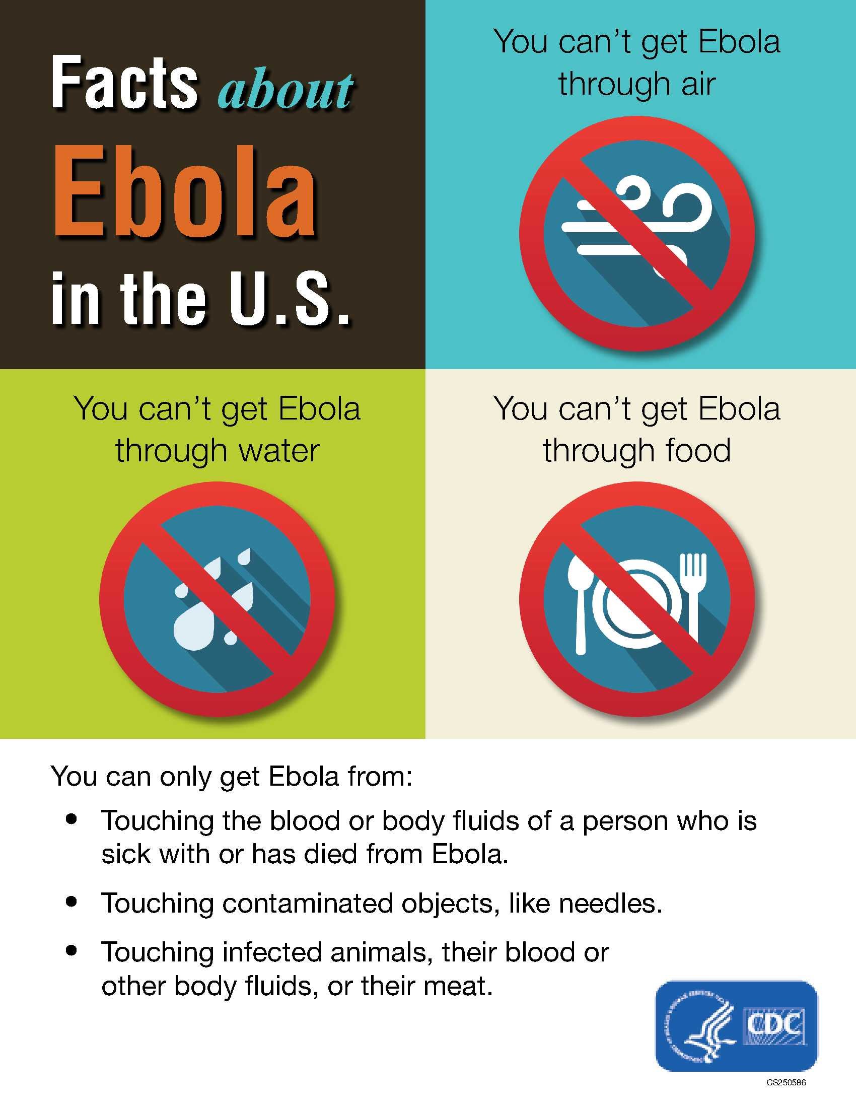 Ebola Facts CDC