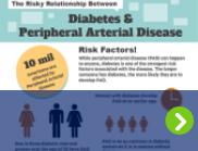 Link Between Diabetes and PAD